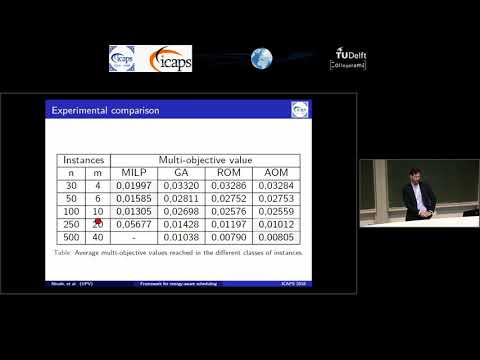 """ICAPS 2018: Giancarlo Nicolò On """"A Multi-Agent Framework To Solve Energy-aware Unrelated ..."""""""
