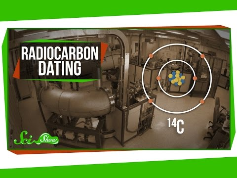 how is radiocarbon dating measured
