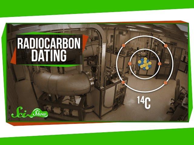 Radiocarbon dating physics