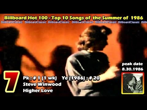 Billboard rhythm and blues 1s for 1988 doovi for Popular music 1988