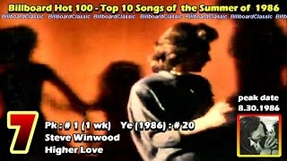 "1986 Billboard Hot 100 ""SUMMER"" Top 10 Songs [ 1080p HD ]"