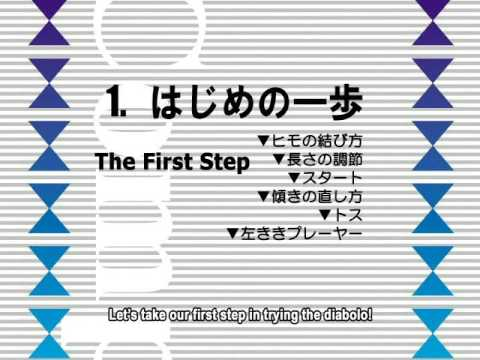 1.0 The First Step:watfile.com