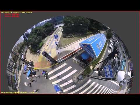 360° degrees for public security