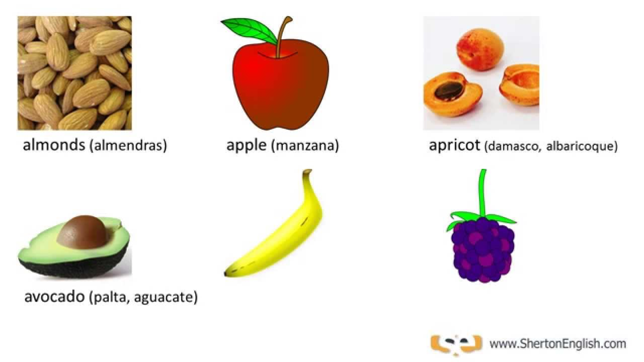 Las Frutas Vocabulario En Inglés Fruits Sherton English