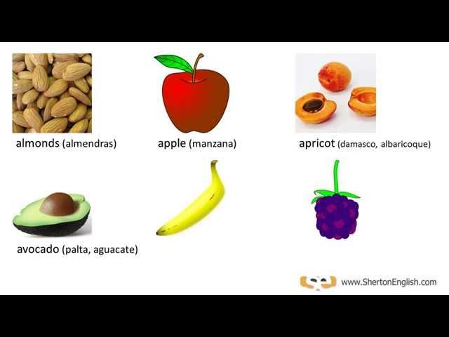 Las Frutas - Vocabulario en Inglés - Fruits   Sherton English