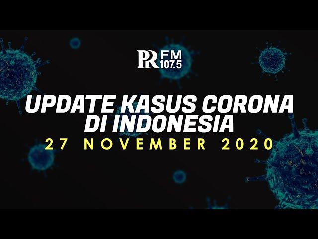 Bertambah 5.828 Kasus Terkonfirmasi Hari ini, Update Kasus Corona di Indonesia