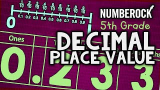 Numberock: Decimal Place Value Song thumbnail
