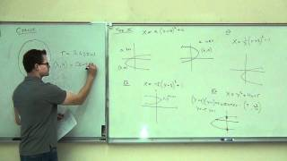 Intermediate Algebra Lecture 13.1:   A Study of Conic Sections -- Parabola and Circle.