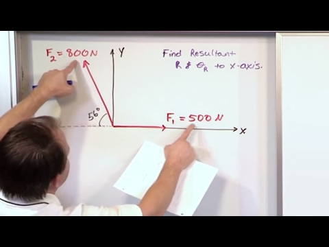 Lesson 5 - Finding The Resultant Of Two Forces, Part 1 (Engineering Mechanics Statics)