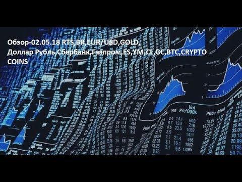 Обзор-02.05.18 RTS,BR,EUR/USD,GOLD, Доллар Рубль,Сбербанк,Газпром,ES,YM,CL,GC,BTC,CRYPTO COINS