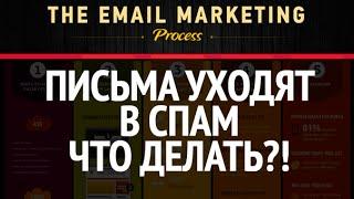 Что делать если письма уходят в спам - Илья Цимбалист на конференции Питеринфобиз(, 2015-03-13T12:24:19.000Z)