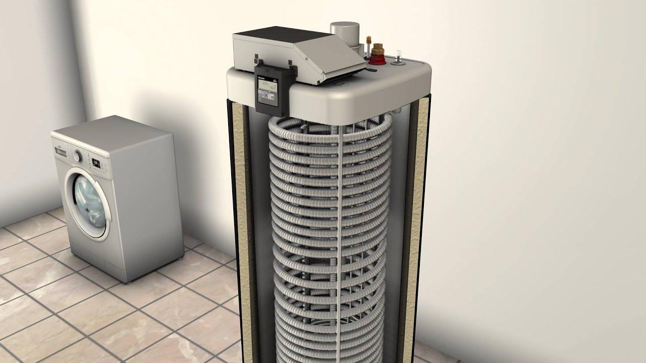 Animation chauffe eau thermodynamique