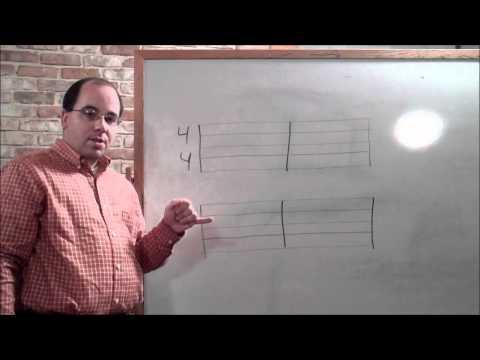 Understanding Time Signatures