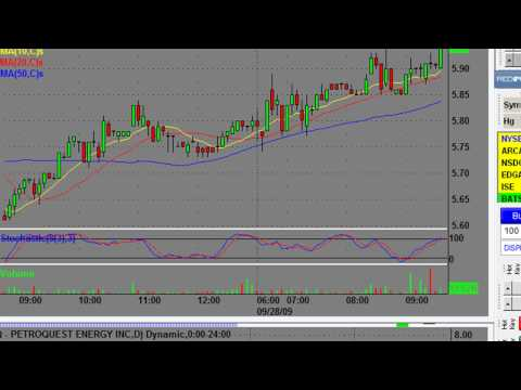 Day Trading Live action Sept 28 in Nadsdaq and NYSE Stocks