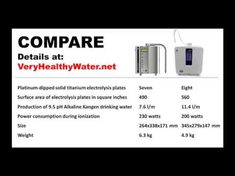 COMPARE KANGEN WATER® IONIZERS   Review Enagic SD501 and LeveLuk K8 Models   800-584-3596