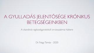Krónikus kórképek gyulladásos háttere - A skandináv egészségprotokoll tudományos bizonyítékai