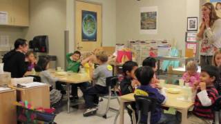 Popular Videos - Early childhood education & Classroom