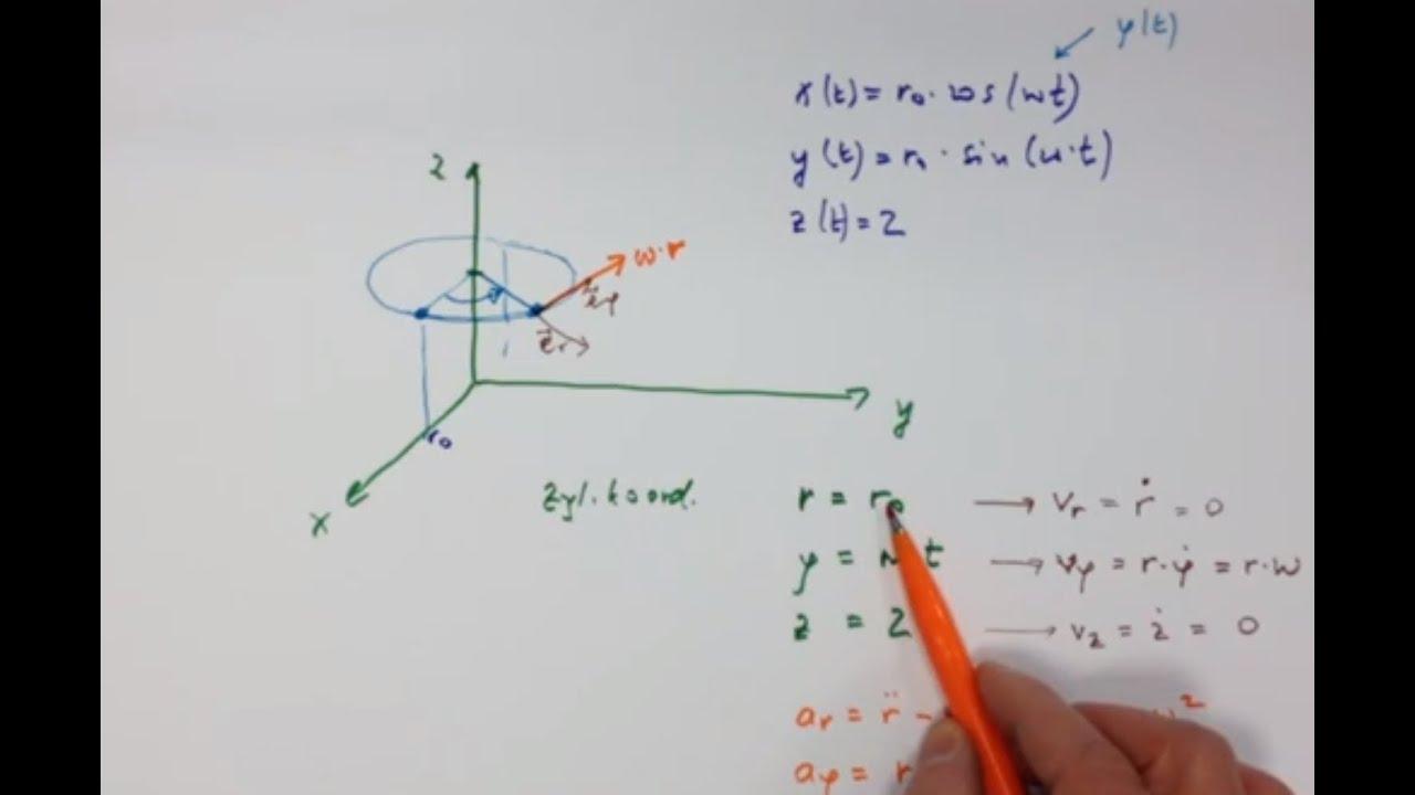 Koordinatensysteme in der Physik, Zuschauerfrage - YouTube