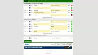 Босния и Герцеговина Италия Прогноз и обзор матч на футбол 15 ноября 2019 Чемпионат Европы