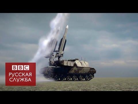 Гибель MH17: фильм