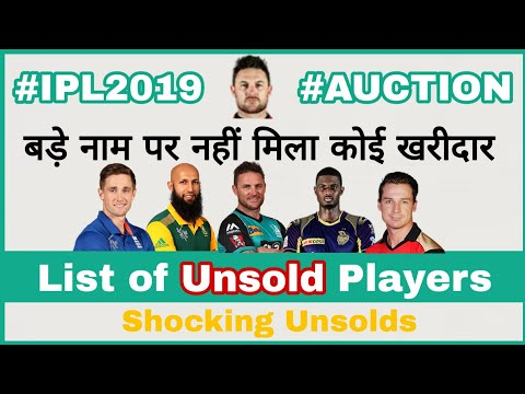 Unsold Players of IPL 2019 Auction
