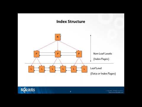 Index Fragmentation  Internals, Analysis, And Solutions   Paul Randal