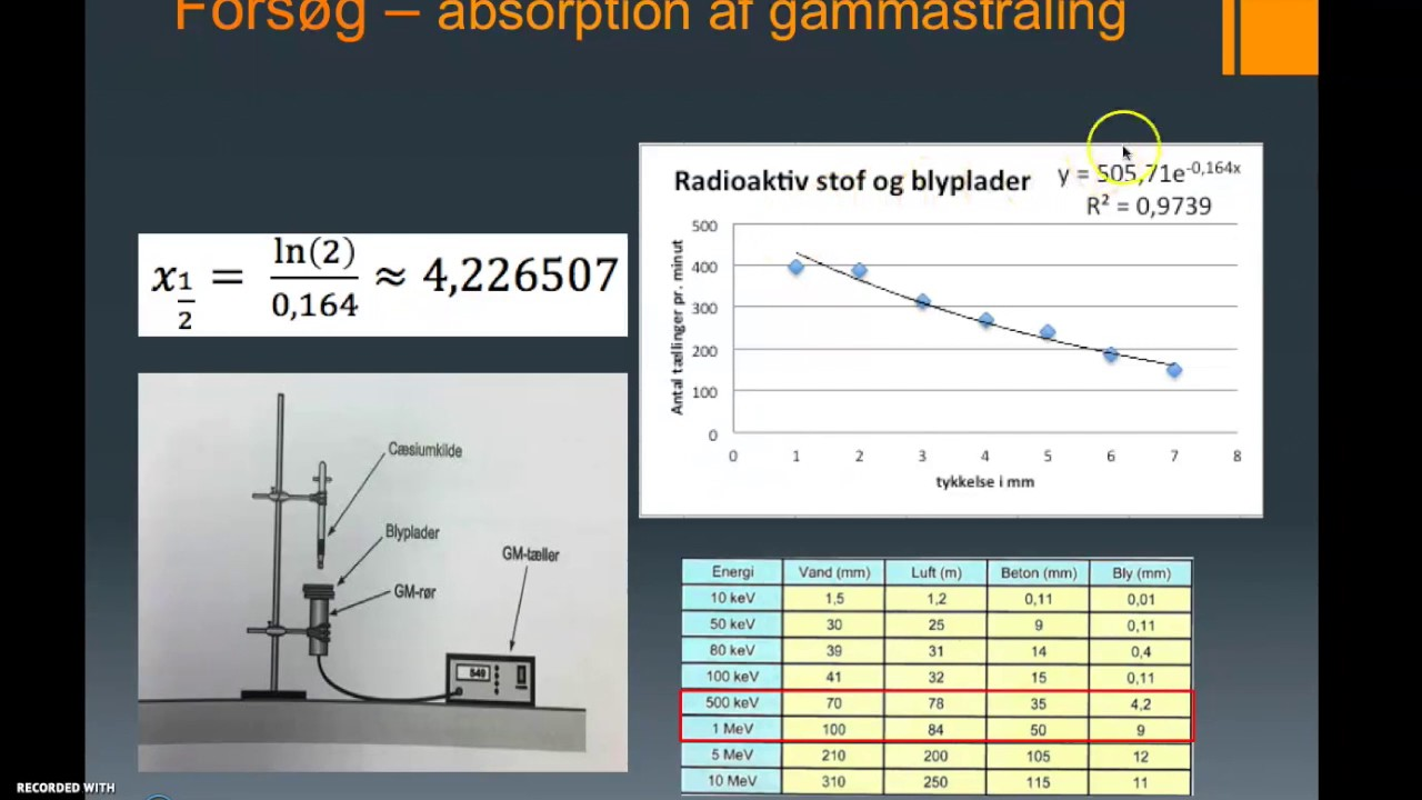 Screencast ioniserende stråling