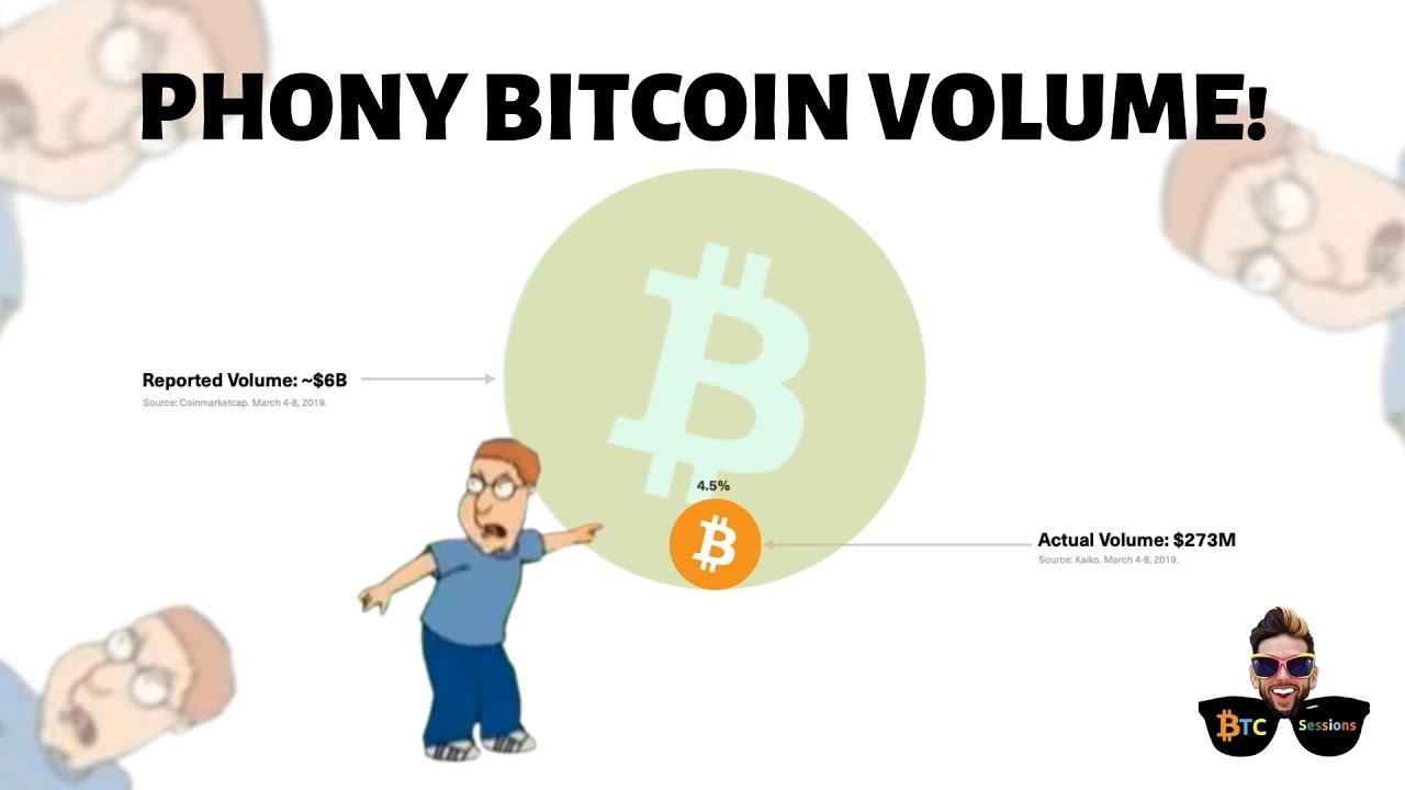 95.5% of Bitcoin Volume is FAKE | Square Crypto Launches | WSJ Called Out
