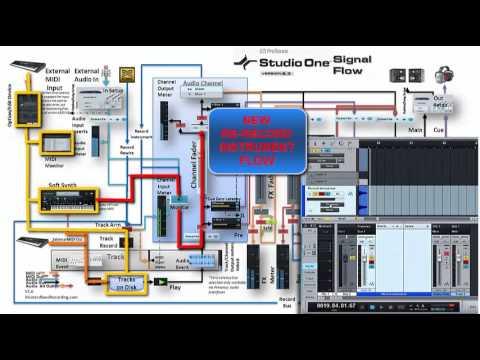 Studio One 2.5 Enhanced Signal Flows