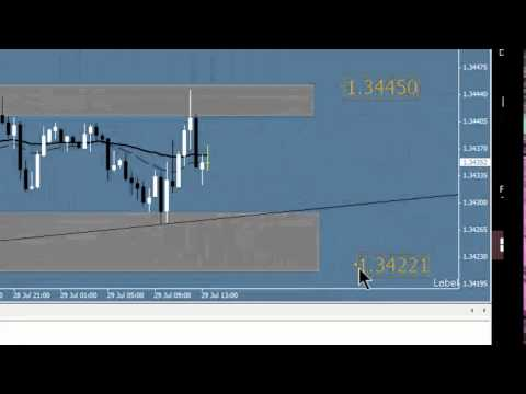FOREX TRAINING   MT4 ALERTS to MOBILE PHONE