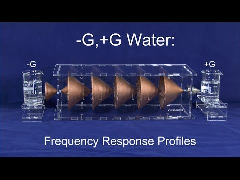 -G, +G water:  Frequency Response Profile