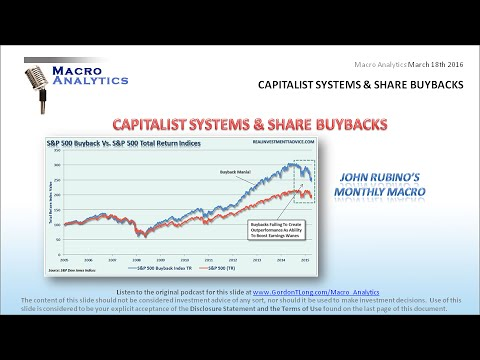 MACRO ANALYTICS - 03 18 16 - CAPITALIST SYSTEM & SHARE BUYBACKS - w/ John Rubino