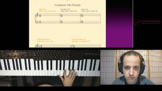 7th chords major minor dominant half diminished and fully diminished music theory on piano