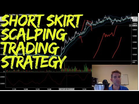 Short Skirt Scalping Trading Strategy for Day Traders