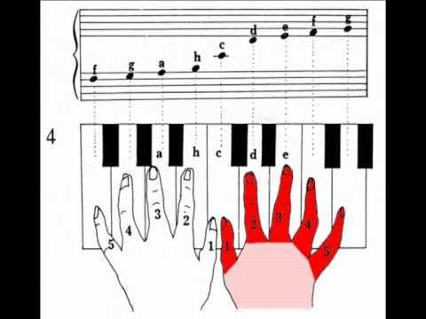 orgel online spielen