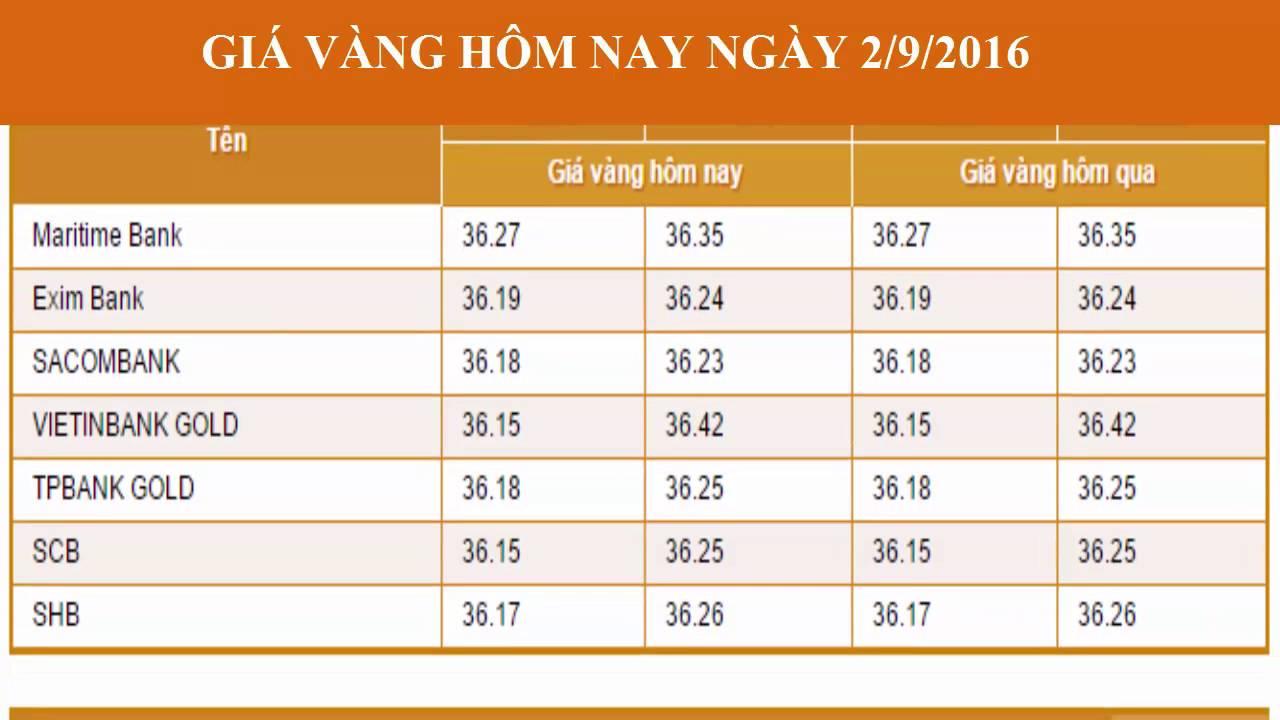 Vàng 9999 Pnj: GIÁ VÀNG HÔM NAY NGÀY 5/9/ 2016