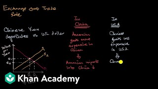 Introduction to currency exchange and trade | AP Macroeconomics | Khan Academy