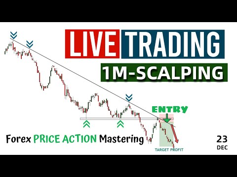 Live Intraday 1-Minute Price Action Trading   Forex Price Action Scalping Strategy   Trade Like Pro