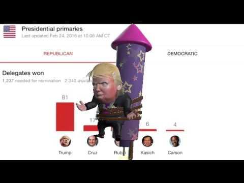 Donald Trump Has 81 Delegates Towards Republican Nomination 2-24-2016
