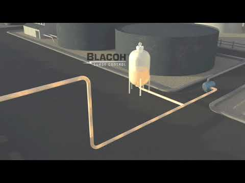 BLACOH Surge Vessels and Surge Wave Monitoring