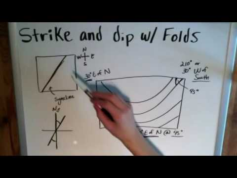 Strike and Dip with Folds - The Basics of Geology