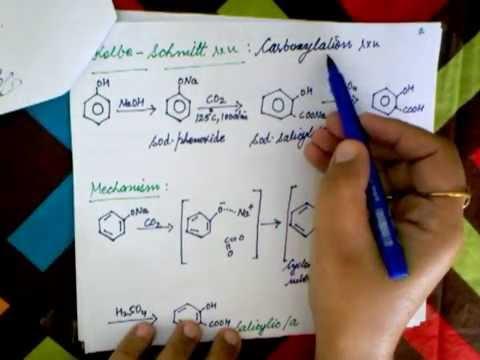 Synthesis Of Aspirin & Kolbe-Schmitt Reaction