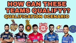 How KKR,RCB,KXIP,MI,RR can Qualify for Playoffs in IPL 2018 || Qualification Scenario
