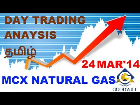 MCX NATURAL GAS WEEKLY TRADING ANALYSIS MARCH 24  தமிழ்  CHENNAI TAMIL NADU INDIA