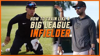 How To Train Like a Big League Infielder