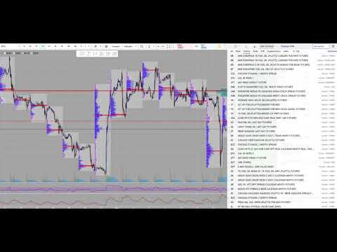 One Minute Trader Daily Recap 9-13-17