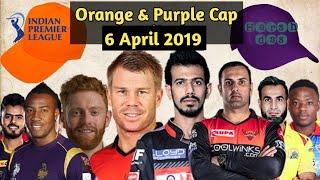 IPL 2019, Orange Cap, Purple Cap till 6 April 2019 By- Harsh Das