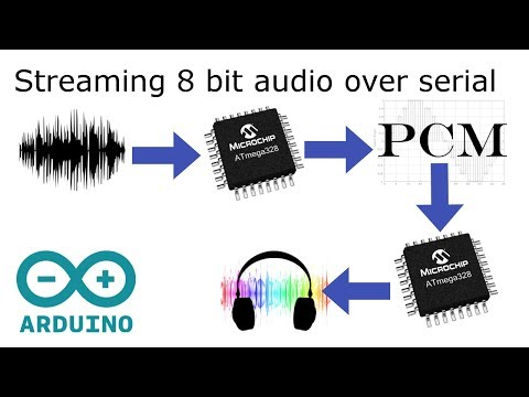 8 Bit Digital PCM Audio Streaming With Arduino Over Serial Proof Of Concept