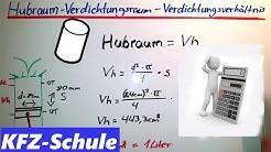 Hubraum - Verdichtungsraum- Verdichtungsverhältnis