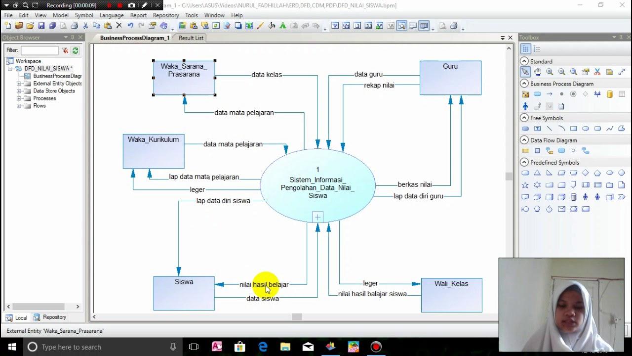 Penjelasan Dari Data Flow Diagram(DFD) UNTUK SISTEM ...